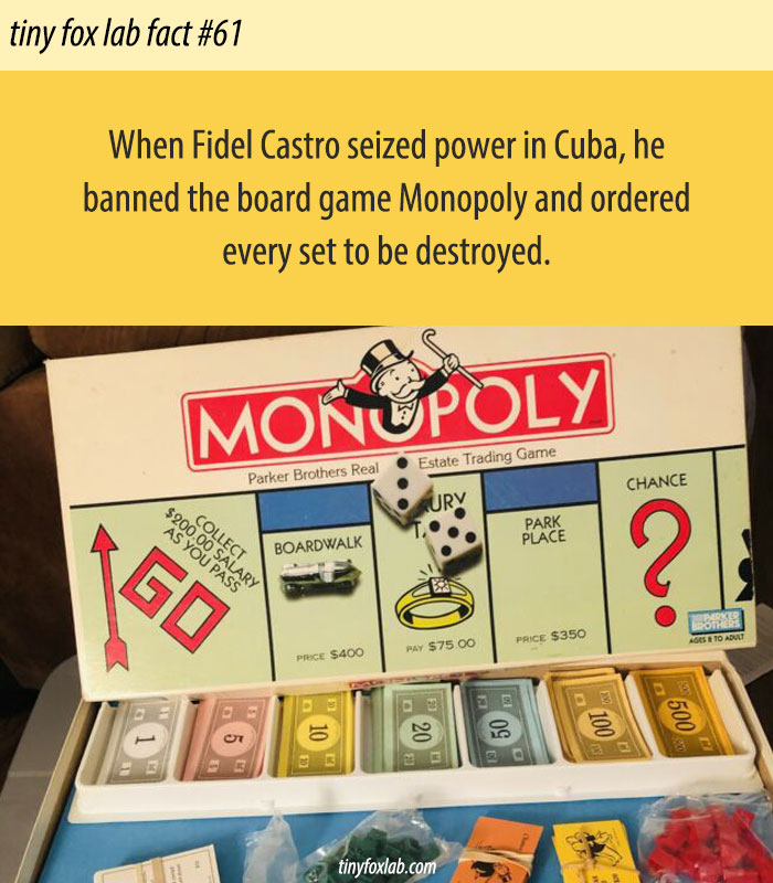 Banned Monopoly Game
