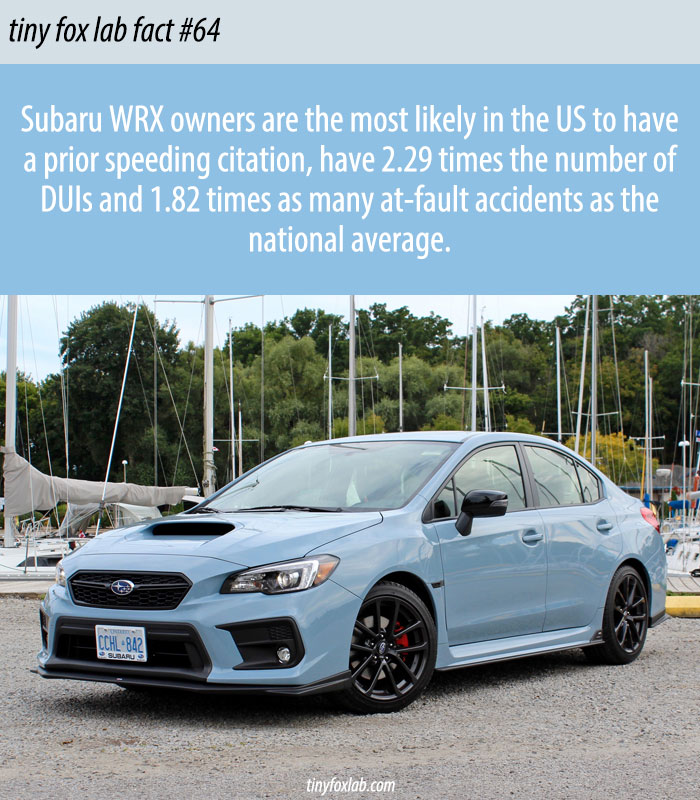 Subaru WRX Owners Have The Most Speeding Fines In The U.S.