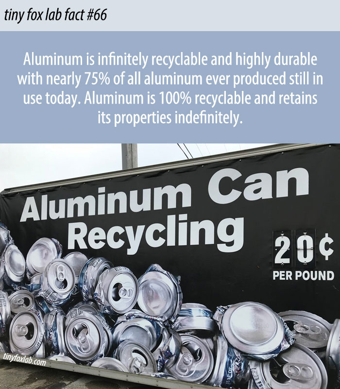 Aluminum is Infinitely Recyclable