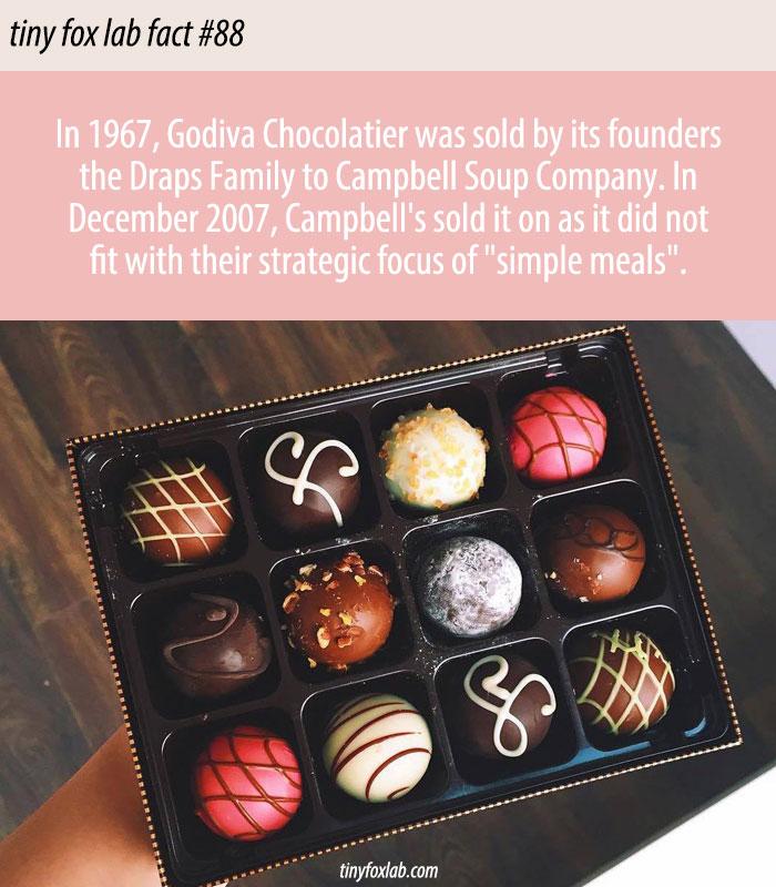 The Luxury Chocolate Brand Godiva