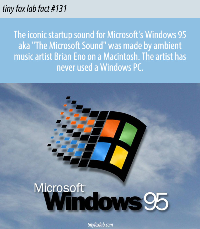 The Coolest Feature of Windows 95 Was Created on Mac
