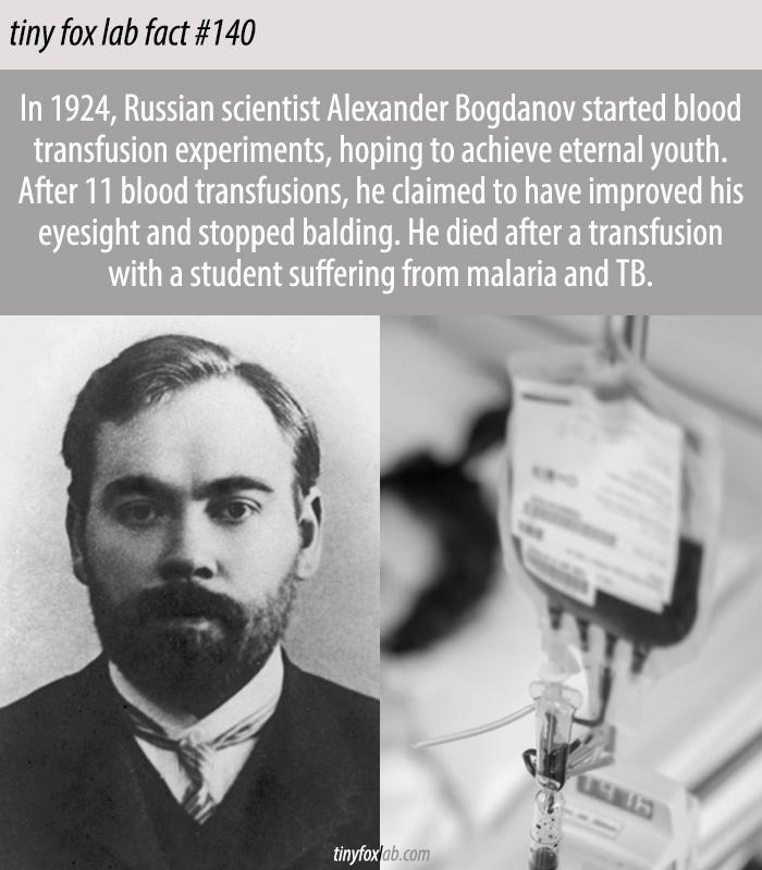 Alexander Bogdanov Trying to Become Immortal