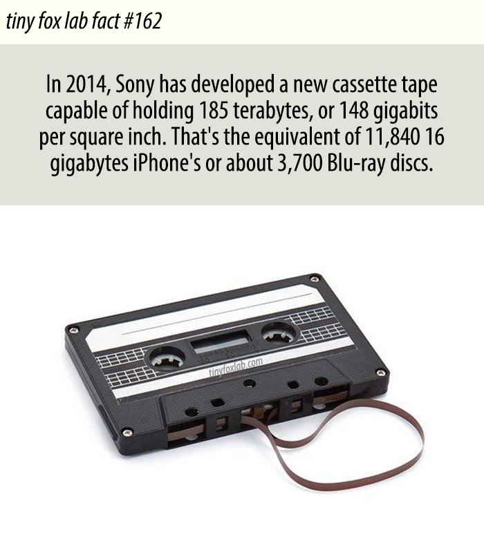 Sony's 185 TB Cassette Tape