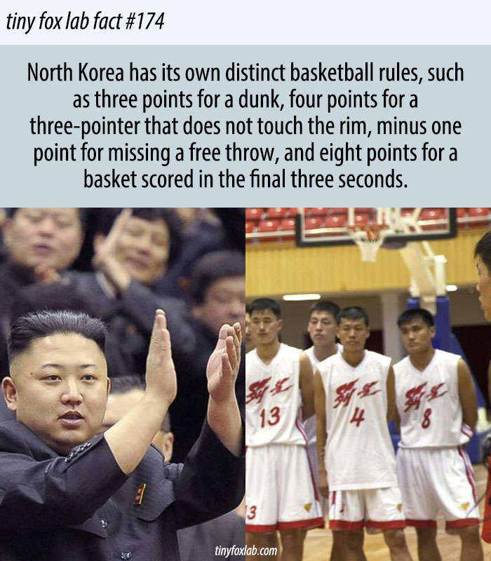 North Korea Has Its Own Rules for Basketball