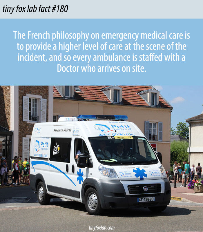 Emergency Medical Services in France