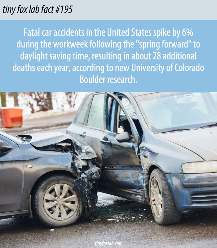 DST Spikes Fatal Car Accidents