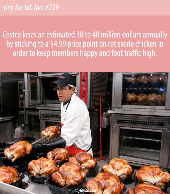 Costco $4.99 Rotisserie Chicken