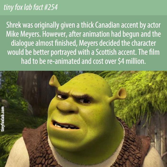 Mike Myers' Minor Shrek Change Cost Dreamworks $4M
