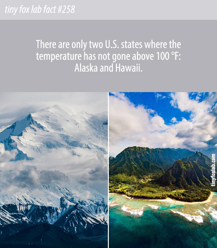 Which Two States Have Never Been Above 100 Degrees?