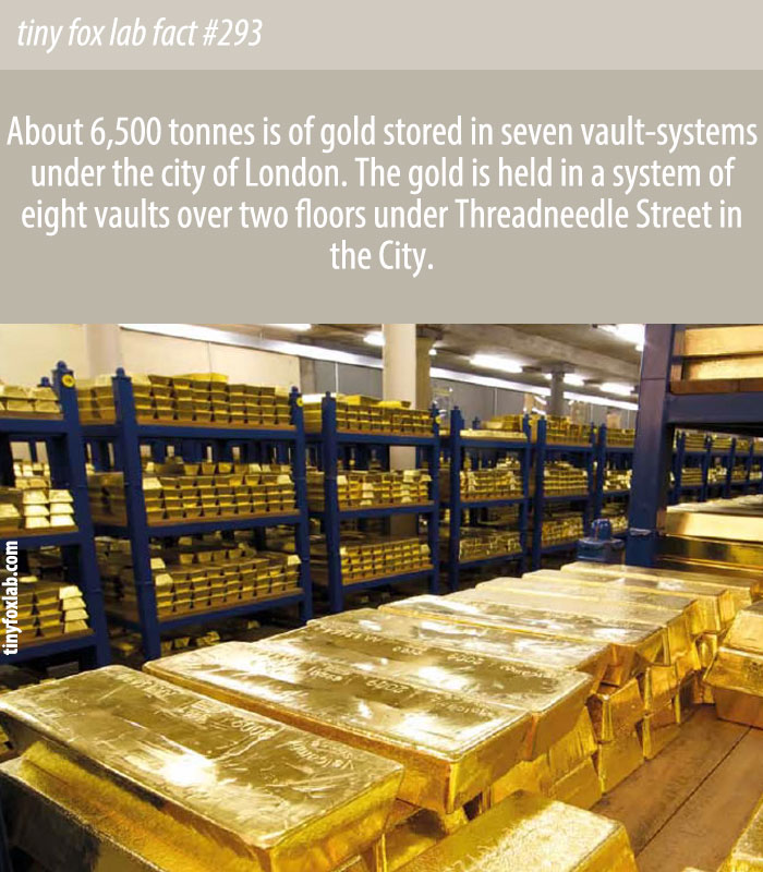 About 6,500 tonnes is of gold stored in seven vault-systems under the city of London.