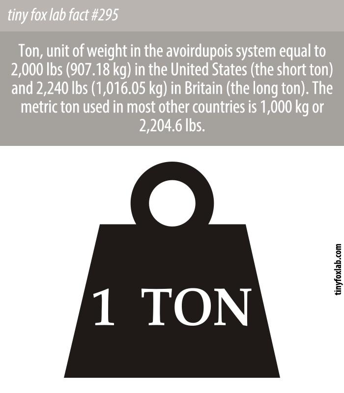 Tonne or Ton