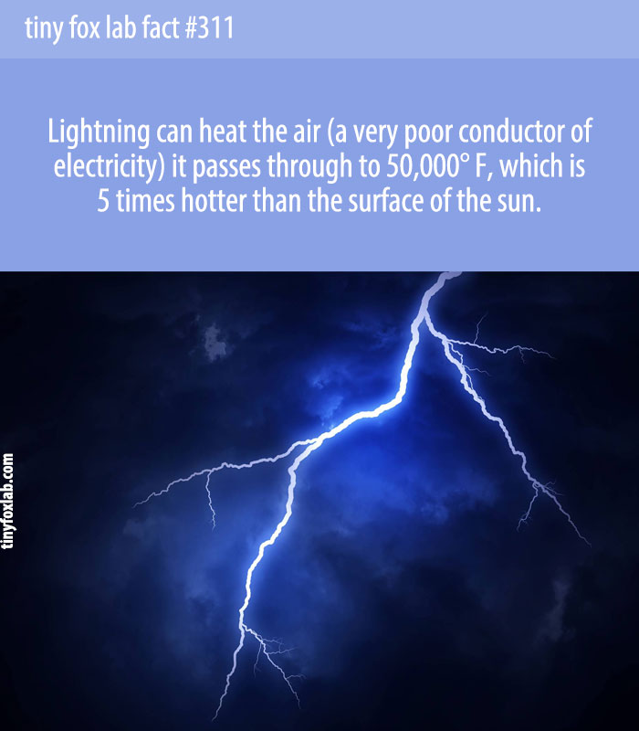 In fact, lightning can heat the air it passes through to 50,000 degrees Fahrenheit (5 times hotter than the surface of the sun).