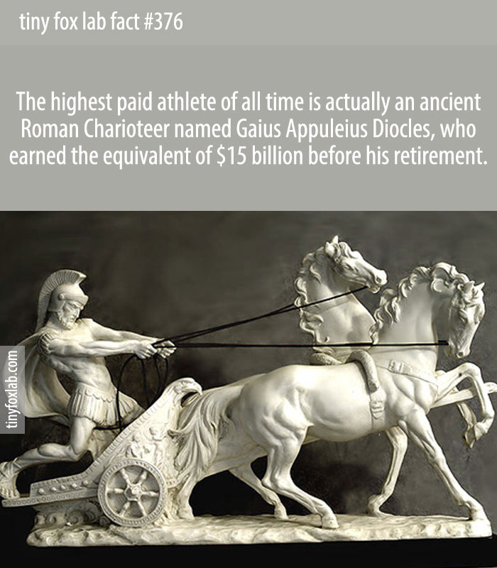The highest paid athlete of all time is actually an ancient Roman Charioteer named Gaius Appuleius Diocles, who earned the equivalent of $15 billion before his retirement.