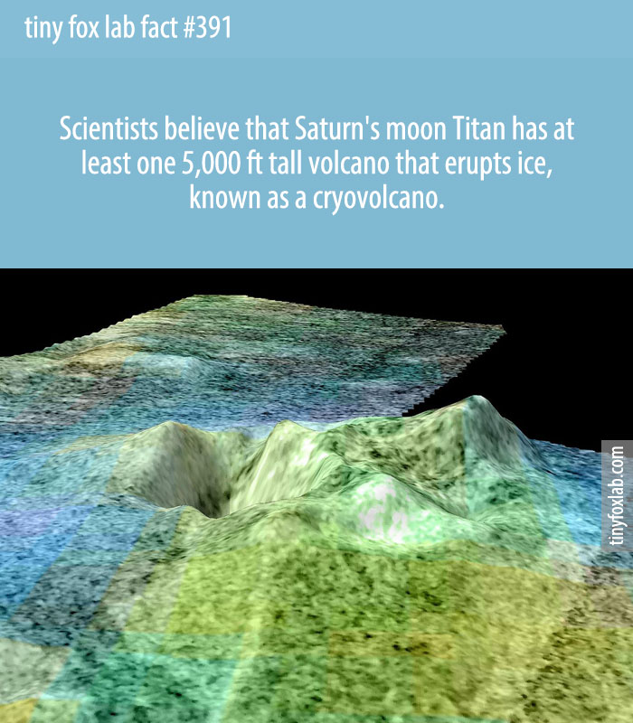 Scientists believe that Saturn's moon Titan has at least one 5,000 ft tall volcano that erupts ice, known as a cryovolcano.