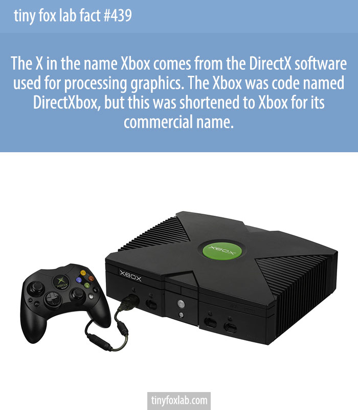 The X in the name Xbox comes from the DirectX software used for processing graphics. The Xbox was code named DirectXbox, but this was shortened to Xbox for its commercial name.